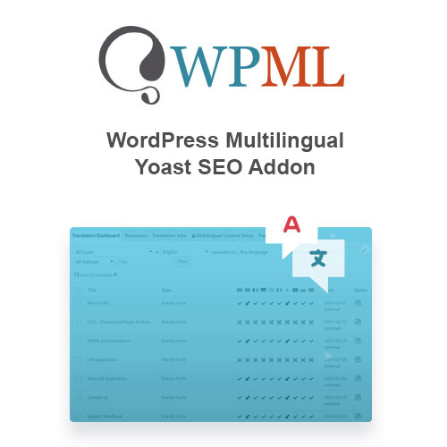 WordPress Multilingual Yoast SEO Addon